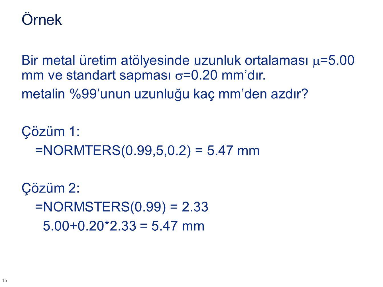 Örnek Bir metal üretim atölyesinde uzunluk ortalaması  =5.00 mm ve standart sapması  =0.20 mm'dır. metalin %99'unun uzunluğu kaç mm'den azdır? Çözüm