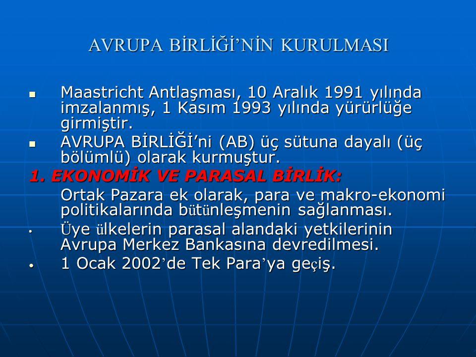AVRUPA BİRLİĞİ'NİN KURULMASI Maastricht Antlaşması, 10 Aralık 1991 yılında imzalanmış, 1 Kasım 1993 yılında yürürlüğe girmiştir. Maastricht Antlaşması