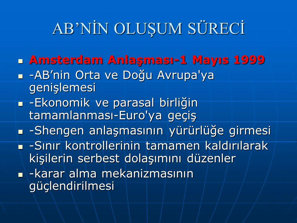 AB'NİN OLUŞUM SÜRECİ Amsterdam Anlaşması-1 Mayıs 1999 Amsterdam Anlaşması-1 Mayıs 1999 -AB'nin Orta ve Doğu Avrupa'ya genişlemesi -AB'nin Orta ve Doğu