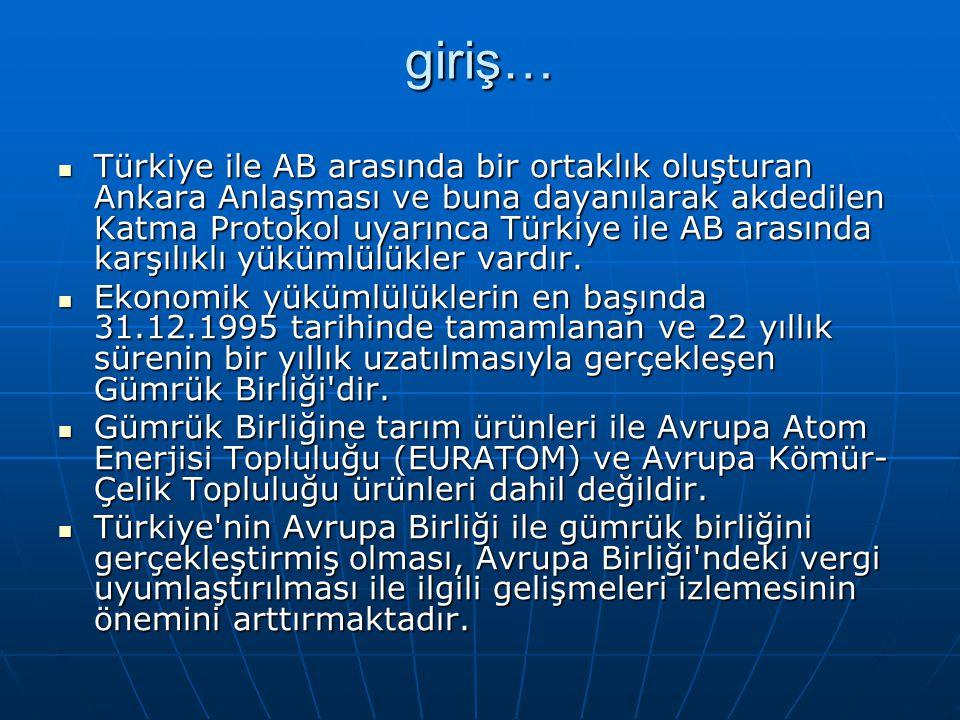 giriş… Türkiye ile AB arasında bir ortaklık oluşturan Ankara Anlaşması ve buna dayanılarak akdedilen Katma Protokol uyarınca Türkiye ile AB arasında k