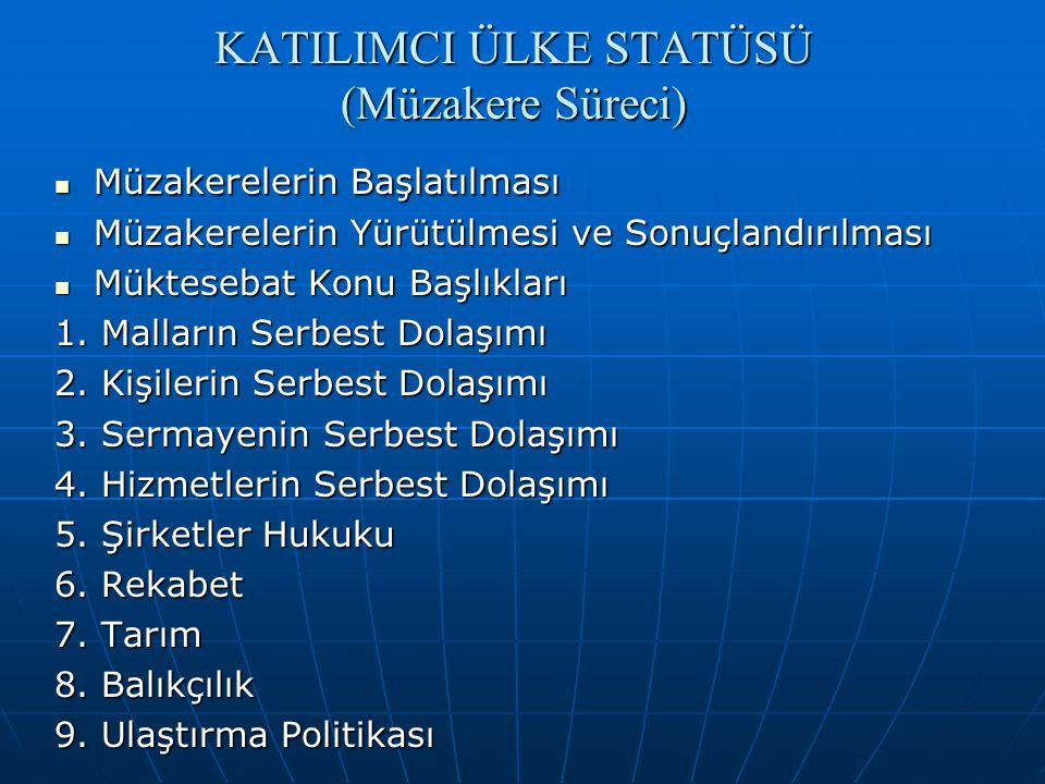 KATILIMCI ÜLKE STATÜSÜ (Müzakere Süreci) Müzakerelerin Başlatılması Müzakerelerin Başlatılması Müzakerelerin Yürütülmesi ve Sonuçlandırılması Müzakere