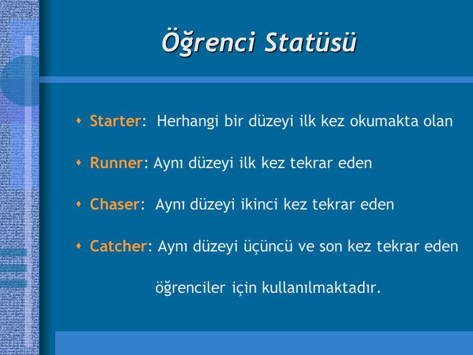 Öğrenci Statüsü  Starter: Herhangi bir düzeyi ilk kez okumakta olan  Runner: Aynı düzeyi ilk kez tekrar eden  Chaser: Aynı düzeyi ikinci kez tekrar eden  Catcher: Aynı düzeyi üçüncü ve son kez tekrar eden öğrenciler için kullanılmaktadır.
