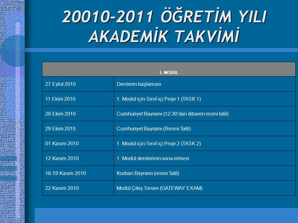 20010-2011 ÖĞRETİM YILI AKADEMİK TAKVİMİ 1.MODÜL 27 Eylül 2010Derslerin başlaması 11 Ekim 20101.