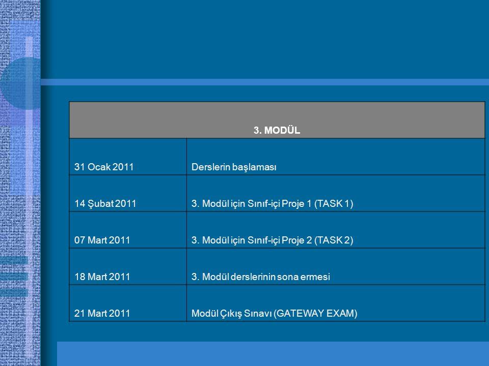 3.MODÜL 31 Ocak 2011Derslerin başlaması 14 Şubat 20113.