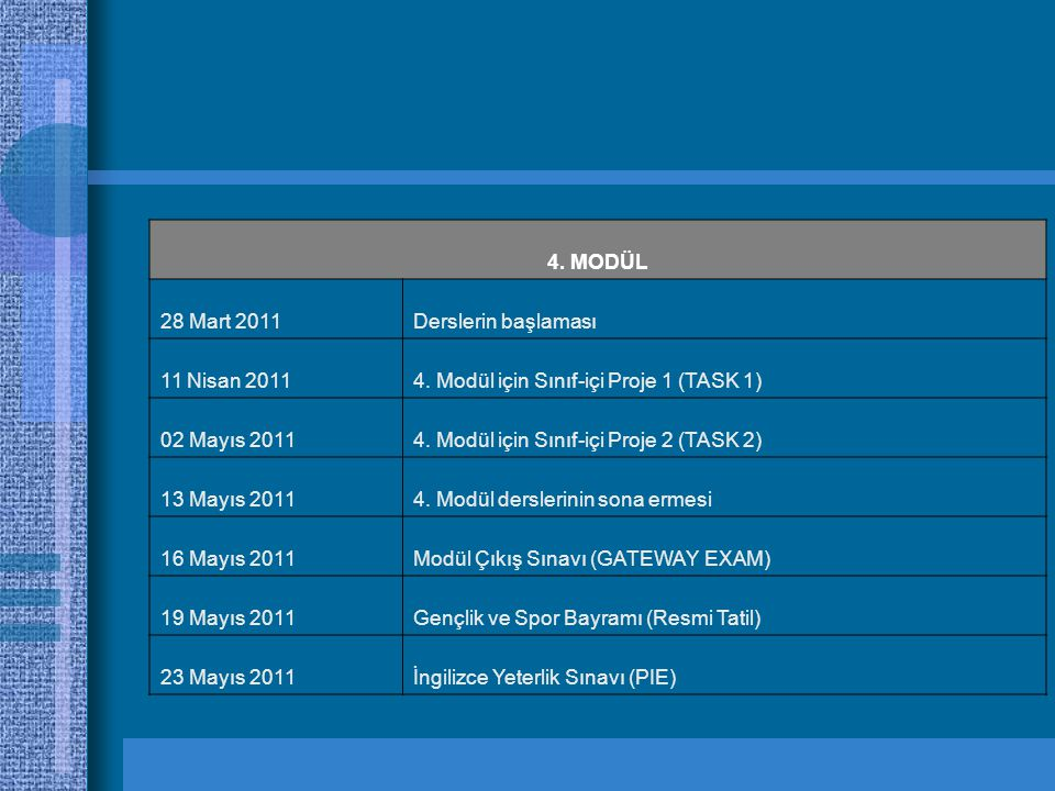 4.MODÜL 28 Mart 2011Derslerin başlaması 11 Nisan 20114.