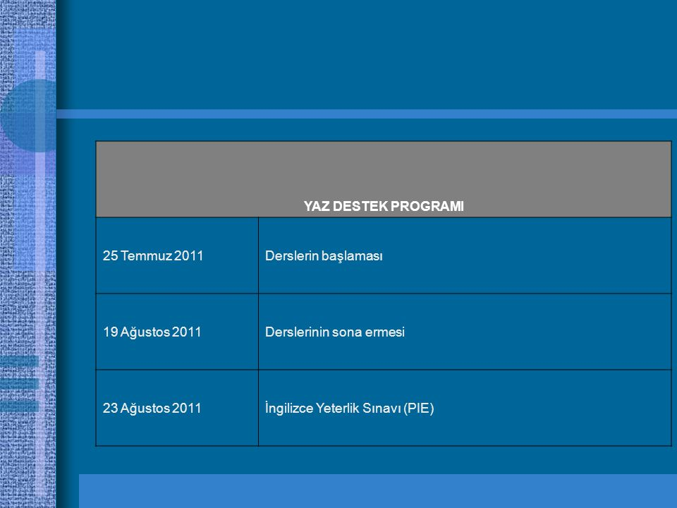 YAZ DESTEK PROGRAMI 25 Temmuz 2011Derslerin başlaması 19 Ağustos 2011Derslerinin sona ermesi 23 Ağustos 2011İngilizce Yeterlik Sınavı (PIE)