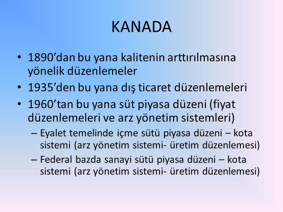 KANADA 1890'dan bu yana kalitenin arttırılmasına yönelik düzenlemeler 1935'den bu yana dış ticaret düzenlemeleri 1960'tan bu yana süt piyasa düzeni (fiyat düzenlemeleri ve arz yönetim sistemleri) – Eyalet temelinde içme sütü piyasa düzeni – kota sistemi (arz yönetim sistemi- üretim düzenlemesi) – Federal bazda sanayi sütü piyasa düzeni – kota sistemi (arz yönetim sistemi- üretim düzenlemesi)