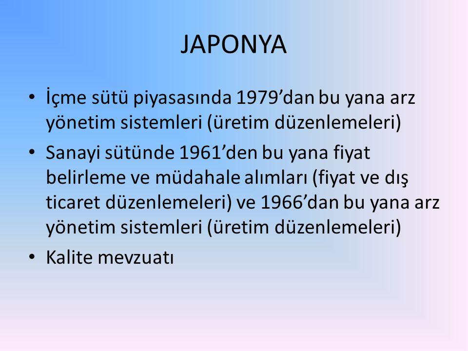 JAPONYA İçme sütü piyasasında 1979'dan bu yana arz yönetim sistemleri (üretim düzenlemeleri) Sanayi sütünde 1961'den bu yana fiyat belirleme ve müdahale alımları (fiyat ve dış ticaret düzenlemeleri) ve 1966'dan bu yana arz yönetim sistemleri (üretim düzenlemeleri) Kalite mevzuatı