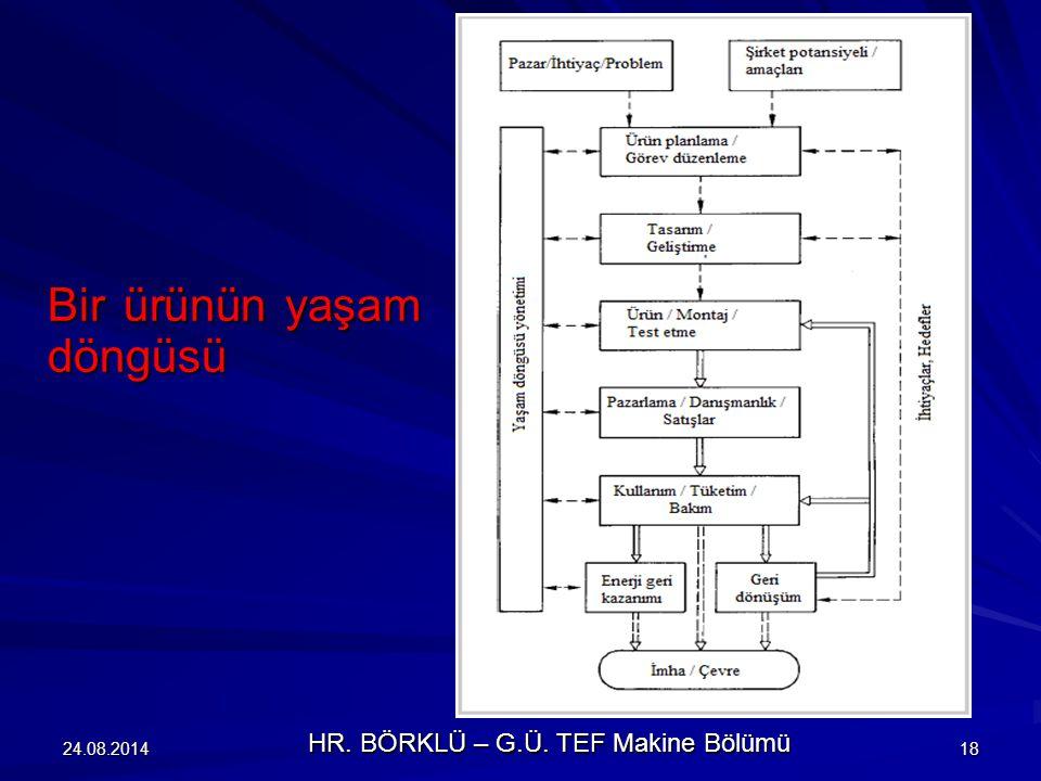 24.08.201418 Bir ürünün yaşam döngüsü HR. BÖRKLÜ – G.Ü. TEF Makine Bölümü