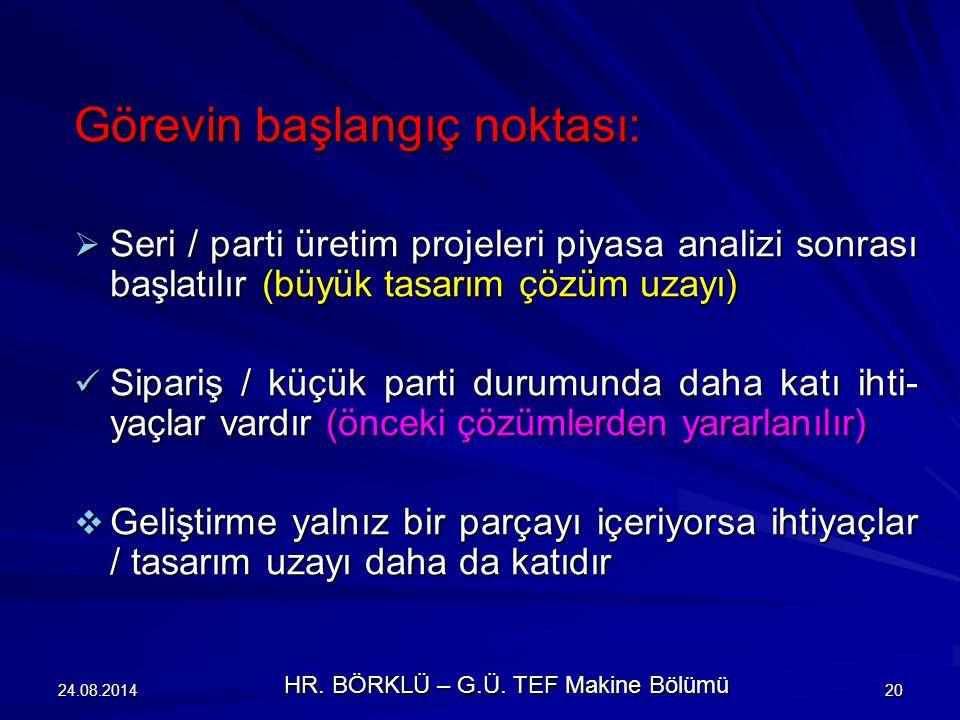 24.08.201420 Görevin başlangıç noktası:  Seri / parti üretim projeleri piyasa analizi sonrası başlatılır (büyük tasarım çözüm uzayı) Sipariş / küçük