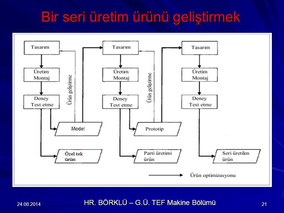 24.08.201421 Bir seri üretim ürünü geliştirmek HR. BÖRKLÜ – G.Ü. TEF Makine Bölümü