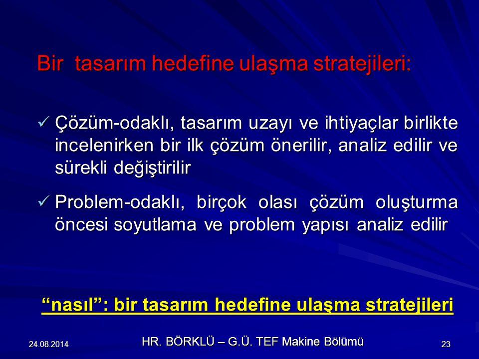 24.08.201424 VDI 2221'e göre probleme odak- lanma gelişimi HR. BÖRKLÜ – G.Ü. TEF Makine Bölümü