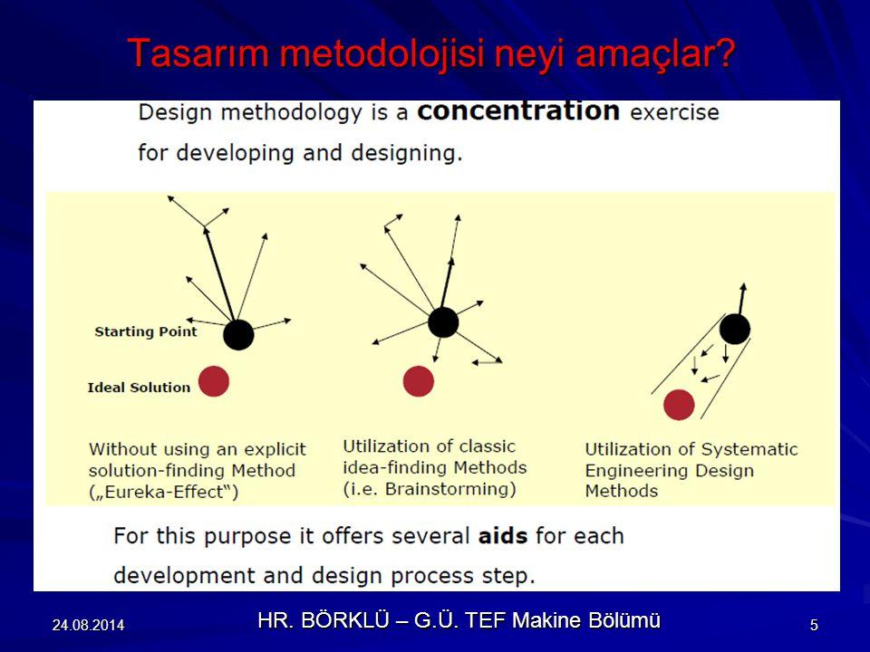 24.08.20145 Tasarım metodolojisi neyi amaçlar? HR. BÖRKLÜ – G.Ü. TEF Makine Bölümü