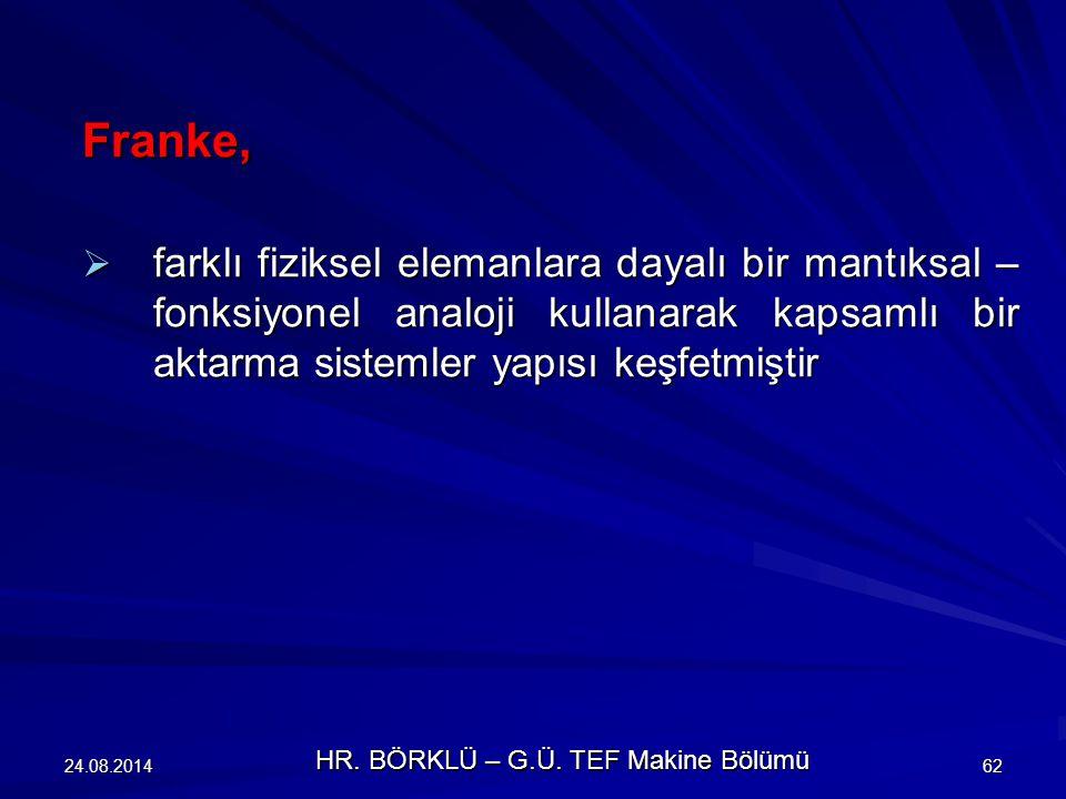 24.08.201462 Franke,  farklı fiziksel elemanlara dayalı bir mantıksal – fonksiyonel analoji kullanarak kapsamlı bir aktarma sistemler yapısı keşfetmi
