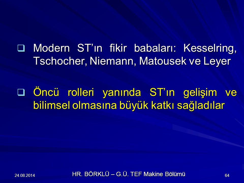 24.08.201464  Modern ST'ın fikir babaları: Kesselring, Tschocher, Niemann, Matousek ve Leyer  Öncü rolleri yanında ST'ın gelişim ve bilimsel olmasın