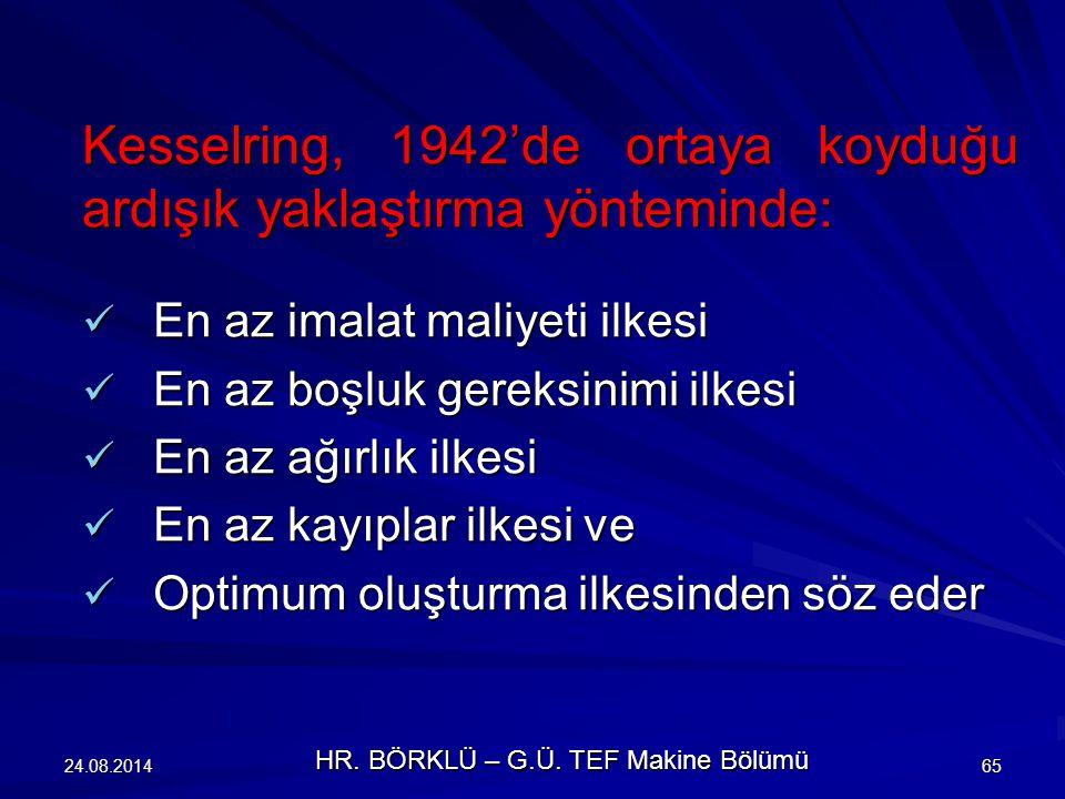 24.08.201465 Kesselring, 1942'de ortaya koyduğu ardışık yaklaştırma yönteminde: En az imalat maliyeti ilkesi En az imalat maliyeti ilkesi En az boşluk