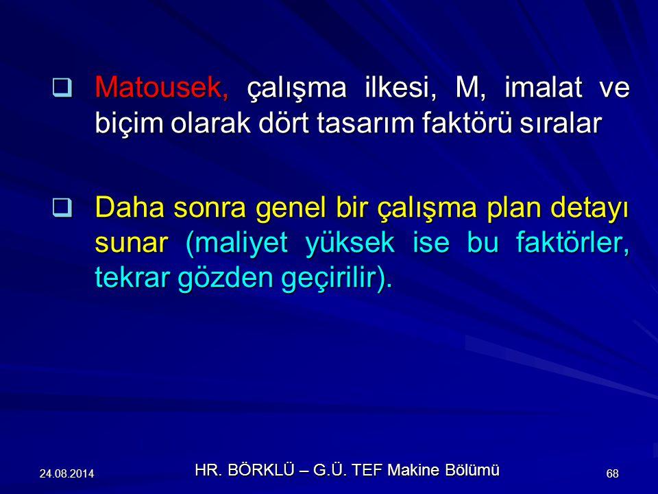 24.08.201468  Matousek, çalışma ilkesi, M, imalat ve biçim olarak dört tasarım faktörü sıralar  Daha sonra genel bir çalışma plan detayı sunar (mali