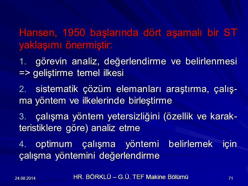 24.08.201471 Hansen, 1950 başlarında dört aşamalı bir ST yaklaşımı önermiştir: 1. görevin analiz, değerlendirme ve belirlenmesi => geliştirme temel il