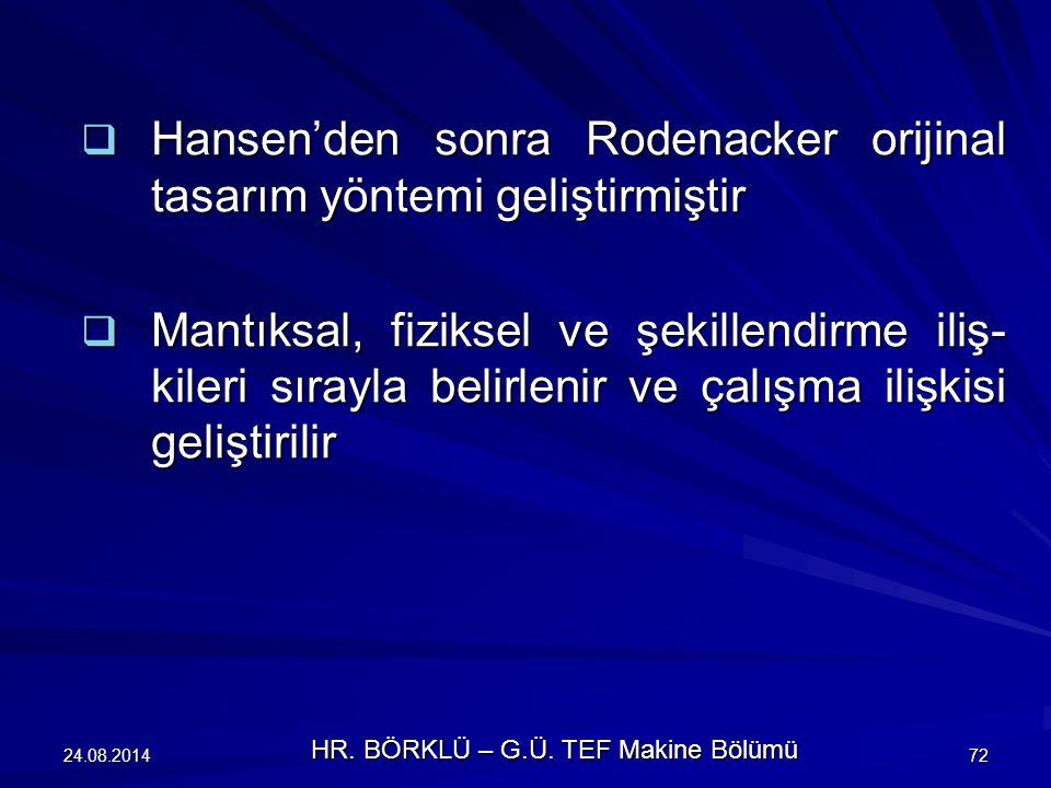 24.08.201472  Hansen'den sonra Rodenacker orijinal tasarım yöntemi geliştirmiştir  Mantıksal, fiziksel ve şekillendirme iliş- kileri sırayla belirle