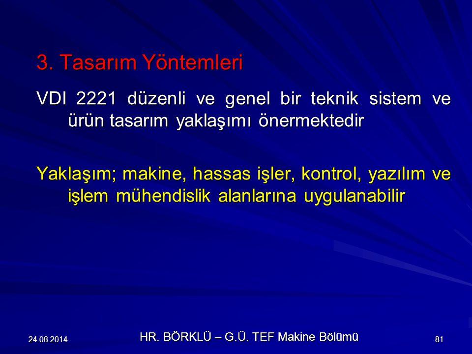 24.08.201482 Genel tasarım yaklaşımı HR. BÖRKLÜ – G.Ü. TEF Makine Bölümü