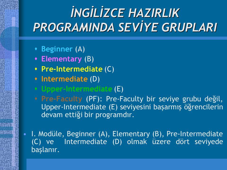 BEGINNER (A)  Modül 1: Beginner (A)  Modül 2: Elementary (B)  Modül 3: Pre-Intermediate (C)  Modül 4: Intermediate (D)  Modül 5: Upper-Intermediate (E)  İngilizce Yeterlik Sınavı (İYS) Beginner (A) grubu öğrencileri her bir modülü başarıyla tamamladıkları takdirde programı 5.
