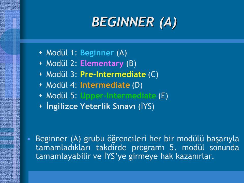 BEGINNER (A)  Modül 1: Beginner (A)  Modül 2: Elementary (B)  Modül 3: Pre-Intermediate (C)  Modül 4: Intermediate (D)  Modül 5: Upper-Intermedia