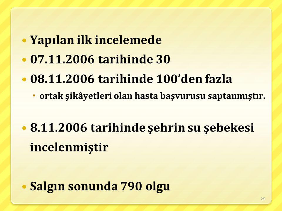 25 Yapılan ilk incelemede 07.11.2006 tarihinde 30 08.11.2006 tarihinde 100'den fazla  ortak şikâyetleri olan hasta başvurusu saptanmıştır. 8.11.2006