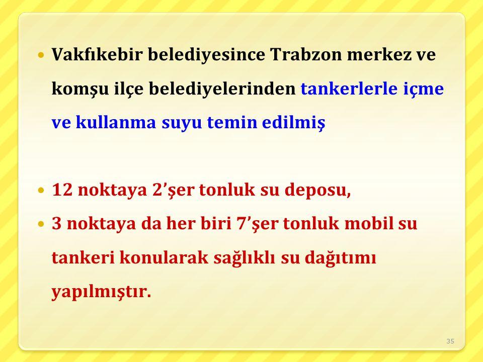 35 Vakfıkebir belediyesince Trabzon merkez ve komşu ilçe belediyelerinden tankerlerle içme ve kullanma suyu temin edilmiş 12 noktaya 2'şer tonluk su d