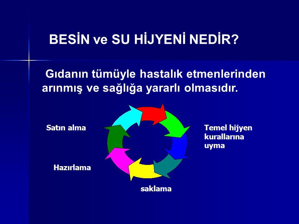 SON KULLANMA TARİHİ GEÇMİŞ ÜRÜNLERİ KULLANMAYIN !..