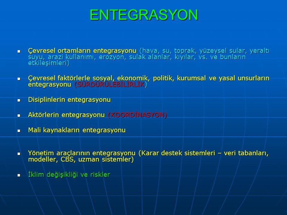 ENTEGRASYON Çevresel ortamların entegrasyonu (hava, su, toprak, yüzeysel sular, yeraltı suyu, arazi kullanımı, erozyon, sulak alanlar, kıyılar, vs. ve