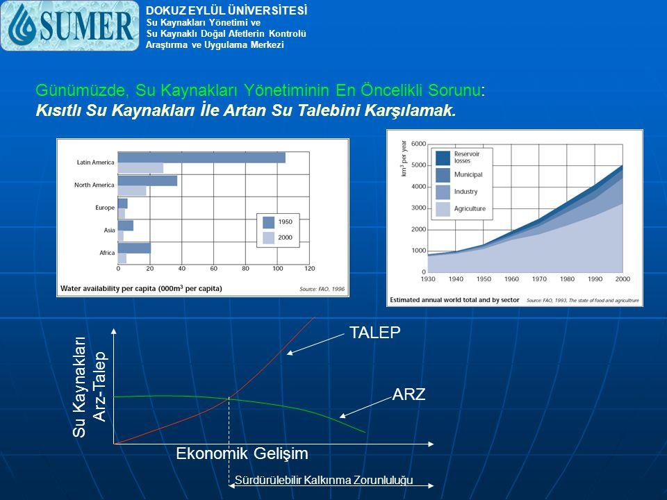 ALTERNATİF KARARLARIN OLUŞTURULMASI (SENARYO ÜRETİMİ) ALTERNATİF KARARLARIN OLUŞTURULMASI (SENARYO ÜRETİMİ) KARARLARIN SINANMASI VE ETKİ DEĞERLENDİRMESİ HAVZA MODELLEMESİ  Hidrolojik Modeller  Su Kalitesi Modelleri  Veri-model-CBS entegrasyonu HAVZA MODELLEMESİ  Hidrolojik Modeller  Su Kalitesi Modelleri  Veri-model-CBS entegrasyonu KARAR MODELLERİ  Risk ve Güvenilirlik Analizi  Belirsizliklerin İrdelenmesi  Duyarlılık analizi KARAR MODELLERİ  Risk ve Güvenilirlik Analizi  Belirsizliklerin İrdelenmesi  Duyarlılık analizi