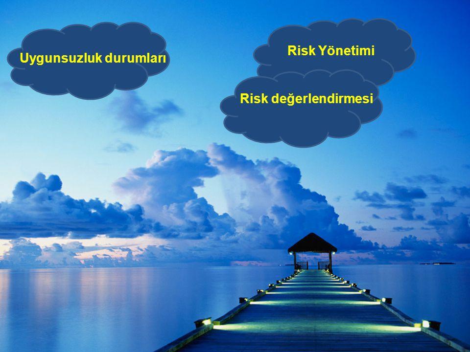 Uygunsuzluk durumları Risk değerlendirmesi Risk Yönetimi