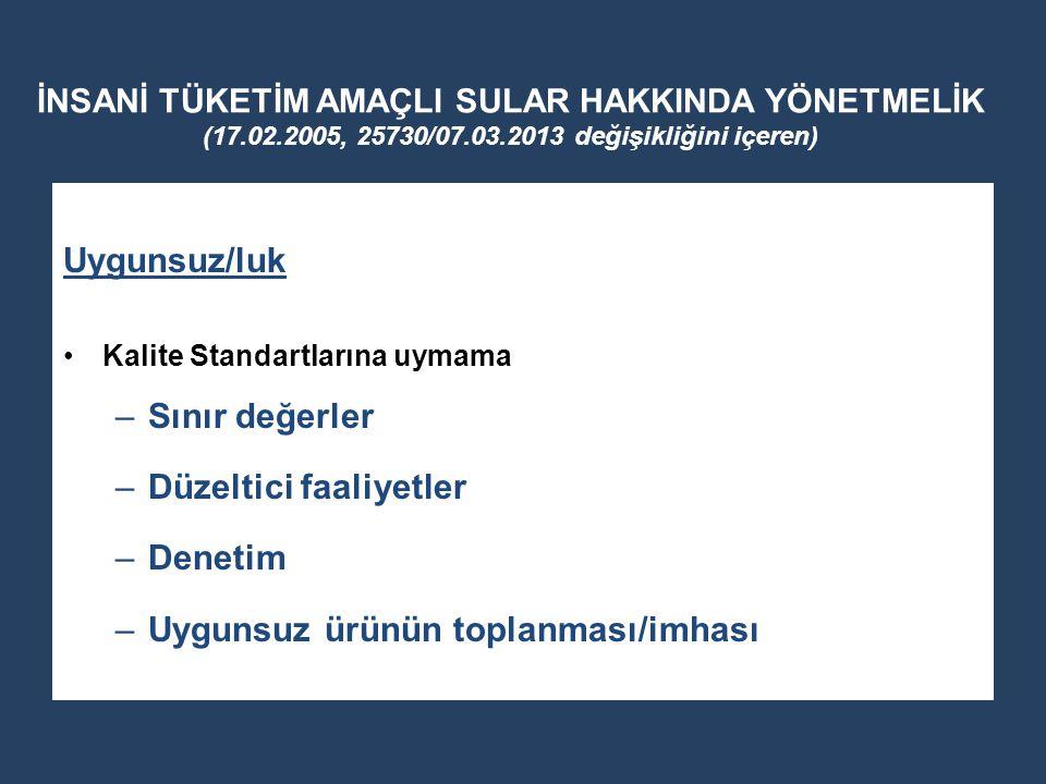 İNSANİ TÜKETİM AMAÇLI SULAR HAKKINDA YÖNETMELİK (17.02.2005, 25730/07.03.2013 değişikliğini içeren) Uygunsuz/luk Kalite Standartlarına uymama –Sınır d