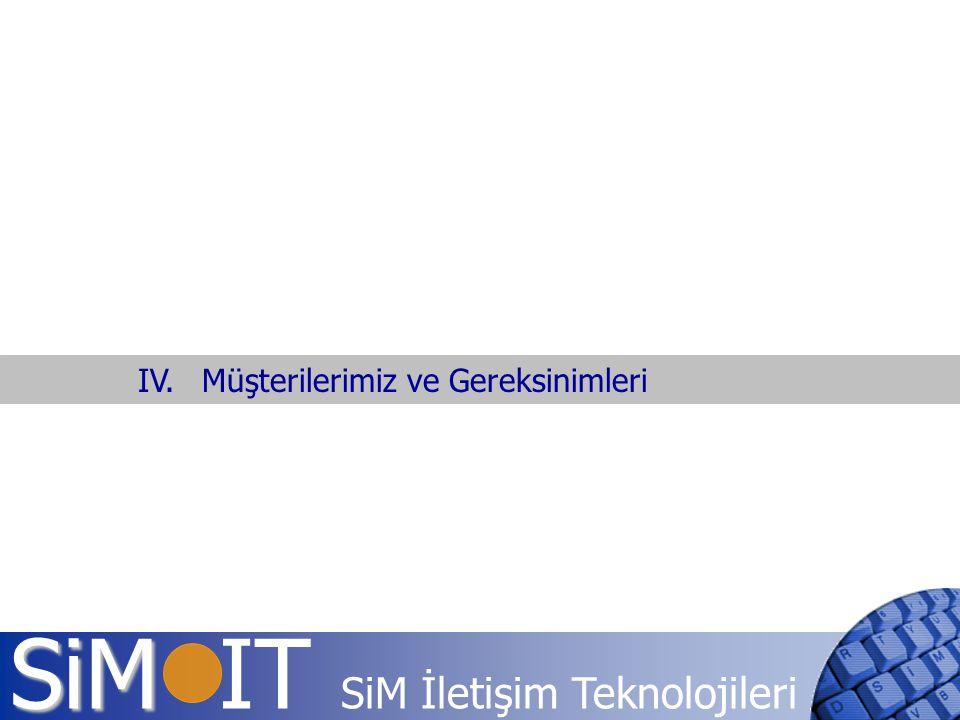 SiM SiM IT SiM İletişim Teknolojileri IV. Müşterilerimiz ve Gereksinimleri