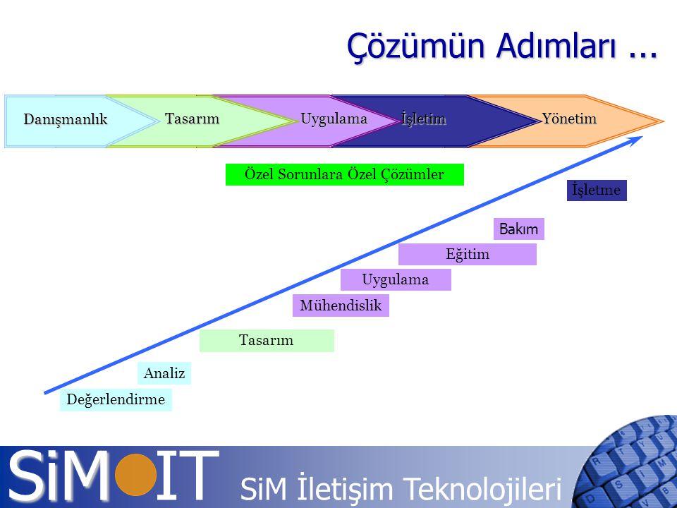 SiM SiM IT SiM İletişim Teknolojileri YönetimİşletimUygulama Tasarım Danışmanlık Özel Sorunlara Özel Çözümler Mühendislik Bakım Eğitim Tasarım Analiz
