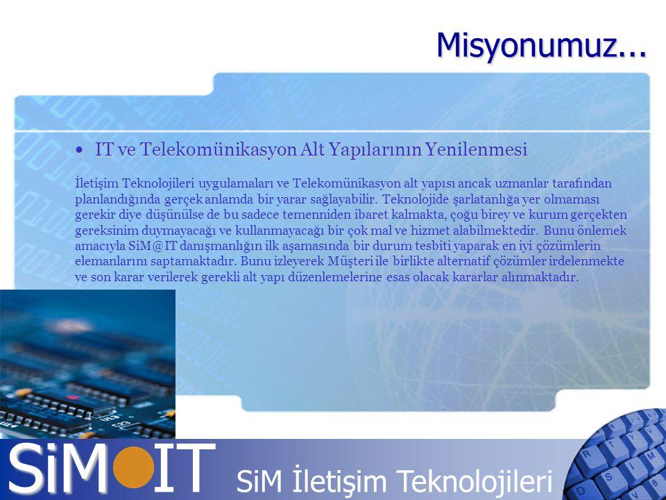 SiM SiM IT SiM İletişim Teknolojileri IT ve Telekomünikasyon Alt Yapılarının Yenilenmesi IT ve Telekomünikasyon Alt Yapılarının Yenilenmesi İletişim T