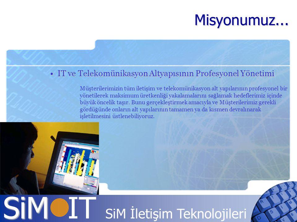 SiM SiM IT SiM İletişim Teknolojileri IT ve Telekomünikasyon Altyapısının Profesyonel Yönetimi IT ve Telekomünikasyon Altyapısının Profesyonel Yönetim