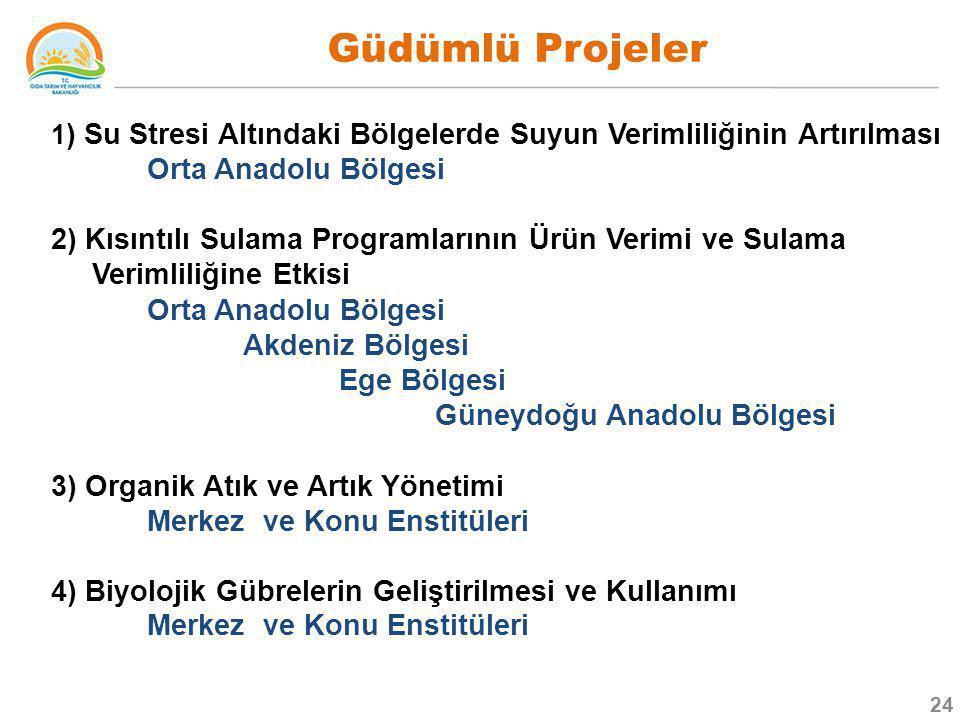 1 ) Su Stresi Altındaki Bölgelerde Suyun Verimliliğinin Artırılması Orta Anadolu Bölgesi 2) Kısıntılı Sulama Programlarının Ürün Verimi ve Sulama Veri