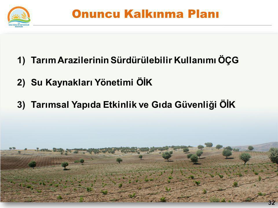 Onuncu Kalkınma Planı 1)Tarım Arazilerinin Sürdürülebilir Kullanımı ÖÇG 2)Su Kaynakları Yönetimi ÖİK 3)Tarımsal Yapıda Etkinlik ve Gıda Güvenliği ÖİK