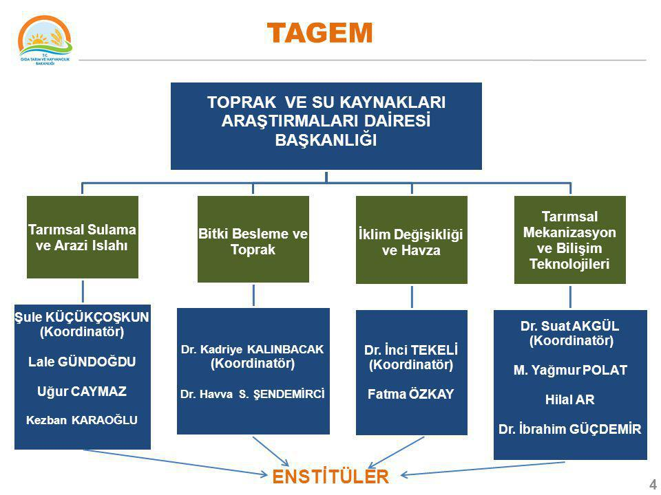 Enstitüler 5 MERKEZBÖLGEKONU 1.TGSKMAE - Ankara1.