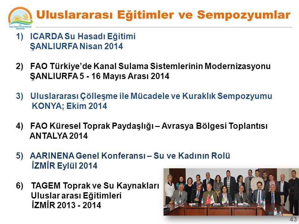 Uluslararası Eğitimler ve Sempozyumlar 1) ICARDA Su Hasadı Eğitimi ŞANLIURFA Nisan 2014 2) FAO Türkiye'de Kanal Sulama Sistemlerinin Modernizasyonu ŞA