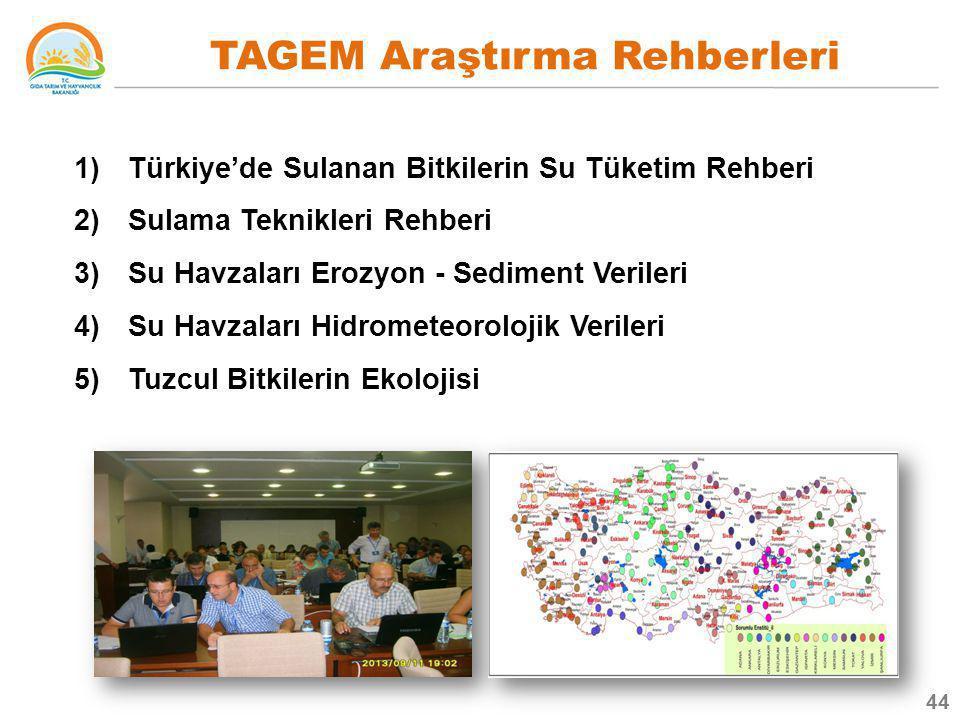 1)Türkiye'de Sulanan Bitkilerin Su Tüketim Rehberi 2)Sulama Teknikleri Rehberi 3)Su Havzaları Erozyon - Sediment Verileri 4)Su Havzaları Hidrometeorol