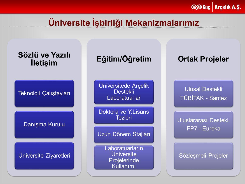 Üniversite İşbirliği Mekanizmalarımız Sözlü ve Yazılı İletişim Teknoloji ÇalıştaylarıDanışma KuruluÜniversite Ziyaretleri Eğitim/Öğretim Üniversitede