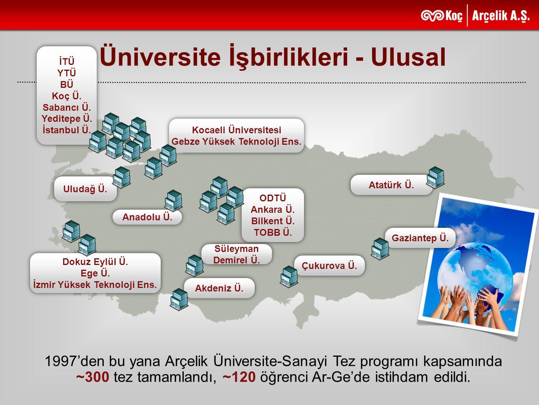 Üniversite İşbirlikleri - Ulusal 1997'den bu yana Arçelik Üniversite-Sanayi Tez programı kapsamında ~300 tez tamamlandı, ~120 öğrenci Ar-Ge'de istihda