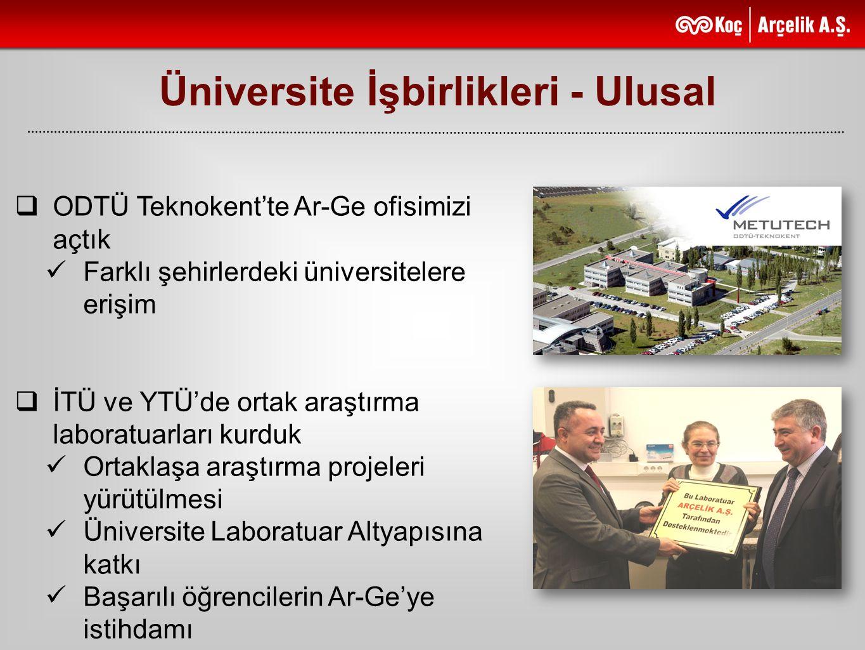  ODTÜ Teknokent'te Ar-Ge ofisimizi açtık Farklı şehirlerdeki üniversitelere erişim  İTÜ ve YTÜ'de ortak araştırma laboratuarları kurduk Ortaklaşa ar