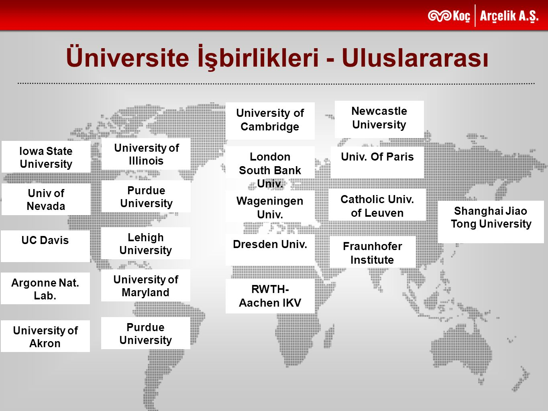 University of Cambridge University of Illinois Wageningen Univ. London South Bank Univ. Dresden Univ. Univ. Of Paris RWTH- Aachen IKV Catholic Univ. o