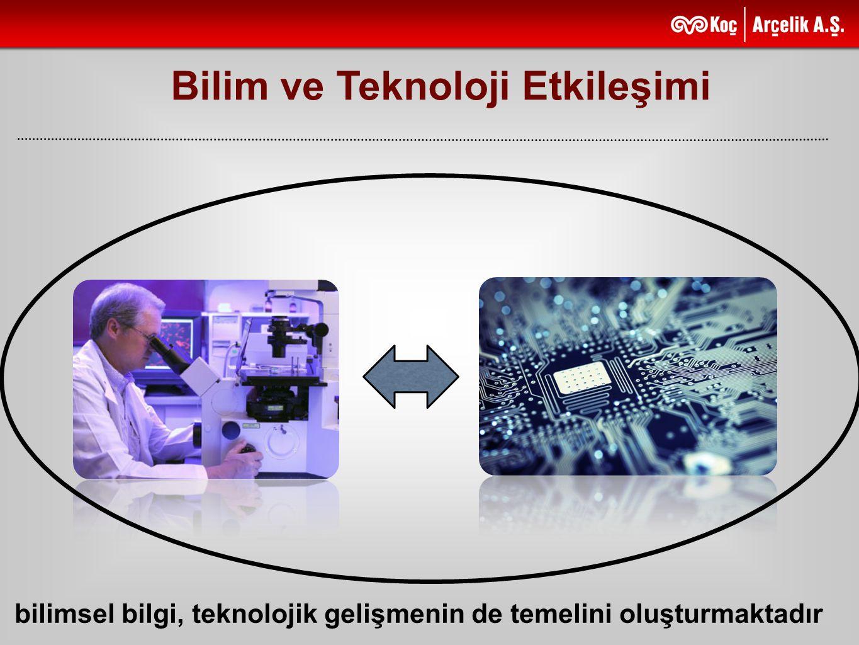 Bilim ve Teknoloji Etkileşimi bilimsel bilgi, teknolojik gelişmenin de temelini oluşturmaktadır