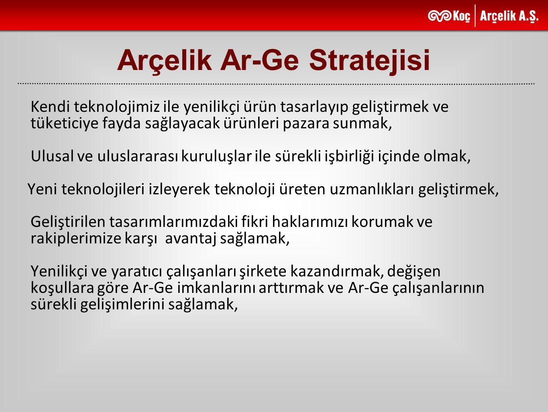 Arçelik Ar-Ge Stratejisi Kendi teknolojimiz ile yenilikçi ürün tasarlayıp geliştirmek ve tüketiciye fayda sağlayacak ürünleri pazara sunmak, Ulusal ve