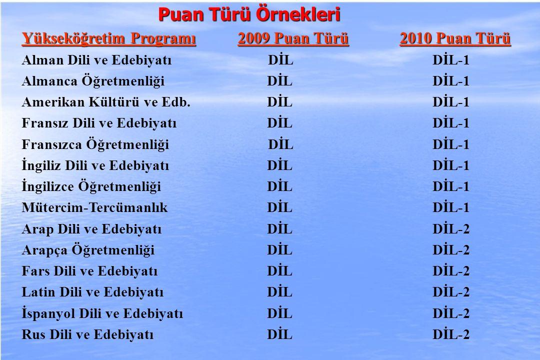 2010-ÖSYS Sunum, İstanbul 29 Ağustos 2009 Yükseköğretim Programı2009 Puan Türü2010 Puan Türü Alman Dili ve Edebiyatı DİL DİL-1 Almanca Öğretmenliği DİL DİL-1 Amerikan Kültürü ve Edb.