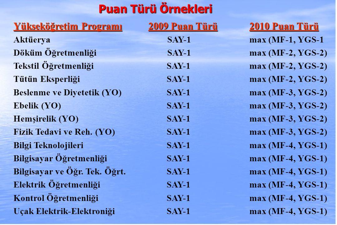 2010-ÖSYS Sunum, İstanbul 29 Ağustos 2009 Yükseköğretim Programı2009 Puan Türü2010 Puan Türü Aktüerya SAY-1max (MF-1, YGS-1 Döküm Öğretmenliği SAY-1max (MF-2, YGS-2) Tekstil Öğretmenliği SAY-1max (MF-2, YGS-2) Tütün Eksperliği SAY-1max (MF-2, YGS-2) Beslenme ve Diyetetik (YO) SAY-1max (MF-3, YGS-2) Ebelik (YO) SAY-1max (MF-3, YGS-2) Hemşirelik (YO) SAY-1max (MF-3, YGS-2) Fizik Tedavi ve Reh.